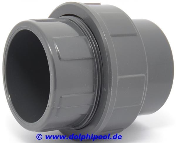 PVC Verschraubung 63 mm 2 x Klebmuffe PN10