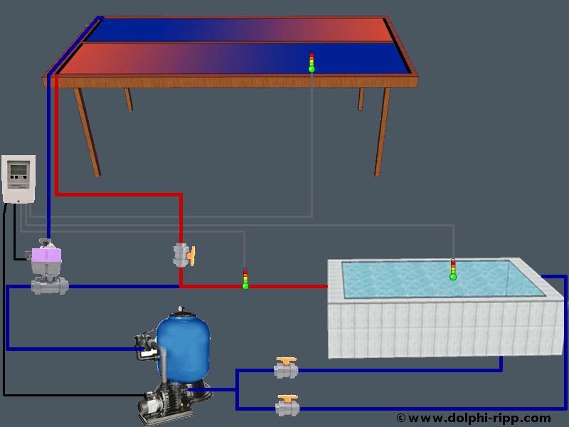 dolphi ripp solar poolheizung 3m x 6m solarheizung solarabsorber solarmatte. Black Bedroom Furniture Sets. Home Design Ideas